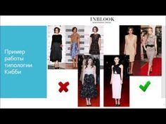 Inblook: Типажи внешности по Дэвиду Кибби с нуля: онлайн-лекция