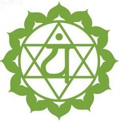 Heart Chakra, my tattoo