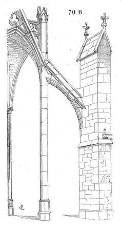 La cath drale id ale selon eug ne viollet le duc dessin for Architecture dictionnaire