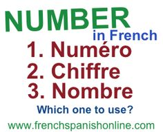 Number in French: 3 words.  Chiffre: 0,1,2,3,4,5,6,7,8,9  Nombre: 10,11 etc (you use chiffres to make nombres)  Numéro is a number linked to something: house number: numéro de la maison, Phone number: numéro de téléphone etc