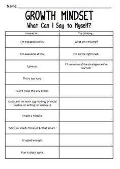 Growth mindset worksheet - changing negative thoughts into positive ones