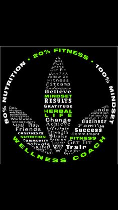 Herbalife - We are Herbalife! I've lost over 35 lbs and counting! Let us help you reach your goals! Join us on our journey! Contact me for more info! Email: jaycornell88@hotmail.com