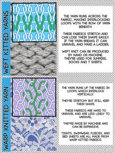 Knitted Yarns | Fabric Construction