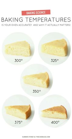 Baking Temperatures Chart