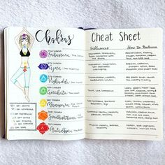 Bullet Journal Ideas to Try This Year + Printable Checklist - The Petite Planner Self Care Bullet Journal, Bullet Journal Spread, Bullet Journal Layout, Bullet Journal Inspiration, Journal Ideas, List Of Bullet Journal Pages, Bullet Journal Free Printables, Bullet Journal Workout, Planner Journal