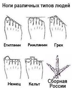 Смотрим на пальцы ног и делаем выводы