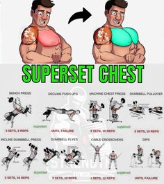 Push Workout, Gym Workout Chart, Track Workout, Gym Workout Tips, Workout Challenge, Chest Workout For Men, Full Body Workout Routine, Best Workout Plan, Chest Workouts