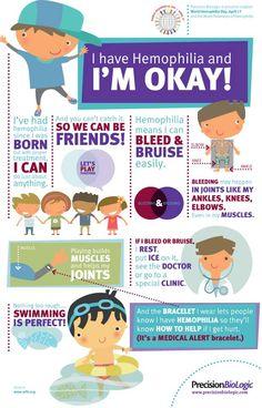 Children's hemophilia infographic from World Hemophilia Federation.