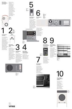 Dieter Rams 10 Principles for Good Design Poster by Bibliotheque via The Ghostly Store