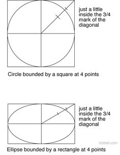 perspective circle - Google 검색
