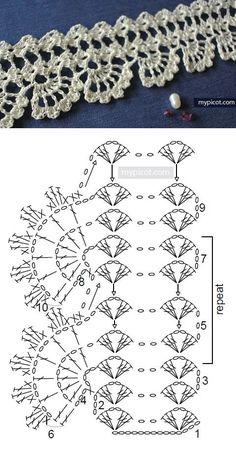 Watch This Video Beauteous Finished Make Crochet Look Like Knitting (the Waistcoat Stitch) Ideas. Amazing Make Crochet Look Like Knitting (the Waistcoat Stitch) Ideas. Crochet Edging Patterns, Crochet Lace Edging, Crochet Borders, Crochet Chart, Lace Patterns, Crochet Trim, Love Crochet, Easy Crochet, Stitch Patterns