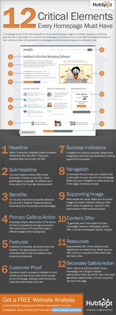 12 Critical Elements Every Homepage Must Have [Infographic]-...