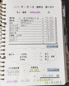 あかり貯金生活さんはInstagramを利用しています:「【給料明細が届きました】 ・ 1月分の給料が決まりました😊 ・ ・ 今月の給料日は16日なので その日に銀行に行って、必要なものを全部引き出して来ます👍 引き出したあと、ATMの横にある両替機で両替をするんですが、 スムーズに行くように両替する枚数も書きます😃 ・ ・…」