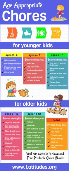 Age Appropriate Chores for Kids (Infographic) - Tipps zur Babypflege Parenting Books, Gentle Parenting, Kids And Parenting, Parenting Tips, Peaceful Parenting, Age Appropriate Chores For Kids, Chores For Kids By Age, Chore Chart Kids, Chore Charts