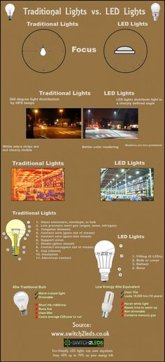 Infographics - traditional lights vs led lights. Good way to illustrate the differences