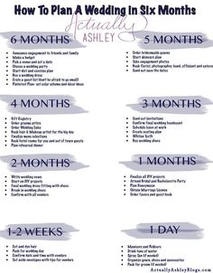 Is your wedding on a fast track? Need help to figure it out? Learn how to plan your entire big day in just SIX months at Actually Ashley Blogs.