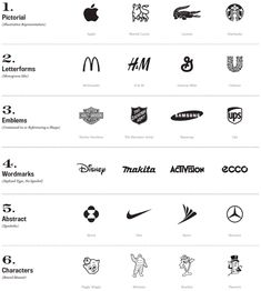 LogoType aka WordMark Icon or Symbol Combination Mark Typography Logo, Logo Branding, Branding Design, Ad Design, L Logo, Book Design, Logo Design Tipps, Logos Meaning, Clothing Brand Logos