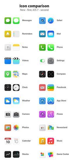 Proposta de redesign para os ícones do iOS 7 - #ios7 #iphone #newicons