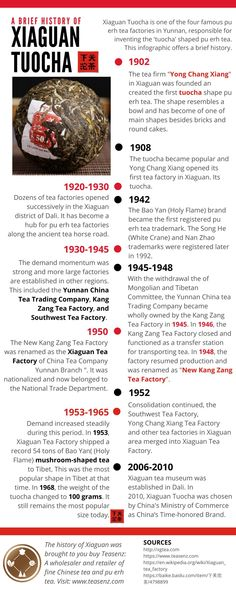 A brief history of the Xiaguan tea factory in Dali, Yunnan. Xiaguan is one of the main pu erh tea producers in China and invented the 'toucha' shape of pu erh tea.