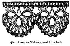 Lace in Tatting and Crochet.