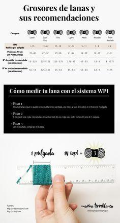 Grosores de lanas y sus recomendaciones. Aprende a estandarizar tus lanas con el sistema WPI, ¡es muy fácil!