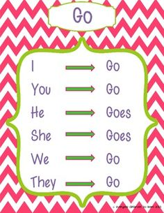 SUBJECT VERB AGREEMENT Add to anchor chart