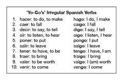 """Yo=go"" - Ten irregular Spanish verbs where the ""yo"" form ends in 'go' presente indicativo Spanish Help, Spanish Practice, Learn To Speak Spanish, Spanish Basics, Study Spanish, Spanish Lesson Plans, Spanish Vocabulary, Spanish English, Spanish Language Learning"