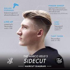 Marco Reus's Sidecut