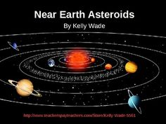 A Brief introduction about asteroids leads us into the asteroids that orbit close to Earth. Use this information to get kids thinking, and have them write a persuasive essay to choose an asteroid for NASA to visit.  This 42 slide PowerPoint is a great addition to your space unit.