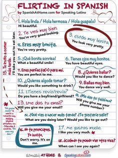 Flirting in Spanish: 18 Easy Spanish Phrases for Dating