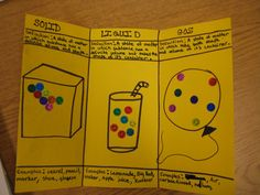 Love the molecules used on the picture representation of each type of matter