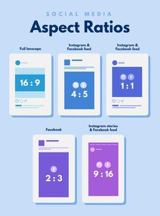 Know The Difference Between Dimensions And Aspect RatioAlright, so you want to know exactly what dimensions to use? Before we get into that, you need to know about aspect ratio.Why?Because most social media channels allow the sharing the graphics with different dimensions as long as they have the correct aspect ratio. But what is aspect ratio? #socialmedia #socialmediamarketing #infographicdimensions #aspectratio Social Media Scheduling Tools, Social Media Apps, Social Media Marketing Business, Online Marketing Strategies, Social Media Images, Content Marketing, Infographic Video, Pinterest Design, Visual Learning