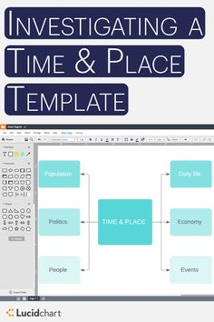 Use a time and place template to teach students about a specific time and place in history. Have students investigate and fill in the time period's politics, economy, daily life, and major events to give context to major historical moments. Click to find a printable version of this worksheet. #student #education #learning Education Templates, Visual Learning, Major Events, Investigations, Worksheets, Fill, Students, Politics, Printable
