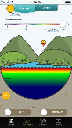 DIY Lake Science - Best Apps For Kids