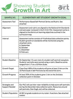 A sample slo for art teachers art teachers, middle school art, high school art Middle School Art, Art School, High School, Student Learning Objectives, Art Doodle, Art Critique, Art Handouts, Art Rubric, Art Curriculum