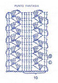 Babero - 2 - Latoya Higgins Page Crochet Lace Edging, Granny Square Crochet Pattern, Crochet Motifs, Crochet Diagram, Crochet Stitches Patterns, Crochet Chart, Stitch Patterns, Knitting Patterns, Crochet Bookmark Pattern