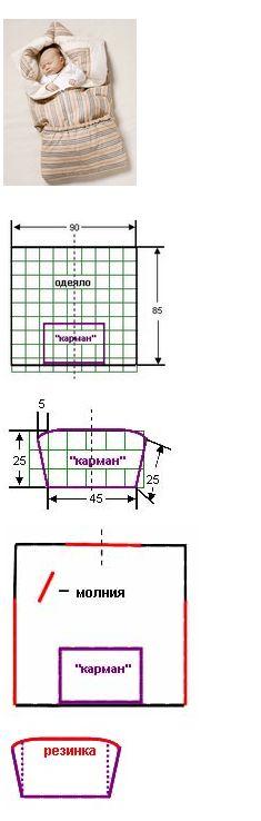 конверт-трансформер
