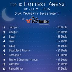 Top 10 #HottestAreas for #PropertyInvestment @Jahernotice