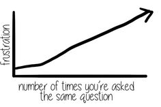 When you're at your wits' end:   These Charts Perfectly Sum Up What It's Like Being A Teacher