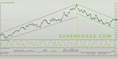 #XAU #USD: Short Review & Forecast superforex.com/analytics/xau-usd-short-review-forecast-111017 #SuperForex #Forex #ForexSignals #ForexTrading #fx #Trading #Currency #Trader #ForeignExchange #ForexHelp #Finance #StockTrader #HedgeFund #ForexLife #USD #EUR #GBP #CAD #AUD #NZD #CHF #JPY #SEK #OIL #technicalanalysis