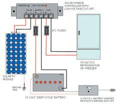 solar panels wiring diagram solar panels installation solar rh pinterest com
