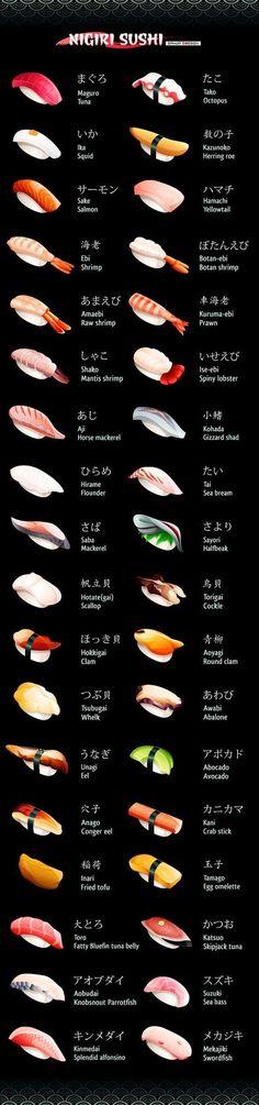 Nigiri Sushi by sahua d #Infographic #Sushi #Nigiri