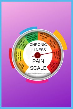 CHRONIC ILLNESS PAIN SCALE Where are you at today?Need new pain relief ideas?Check out my pain management plan and see if what works for me might help you! Chronic Illness, Chronic Pain, Abdominal Adhesions, Doterra, Apple Cider, Psoriasis Remedies, Psoriasis Scalp, Costochondritis, What Is Psoriasis