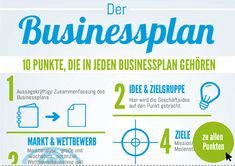 Businessplan erstellen: schnell + einfach mit Vorlage