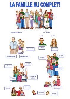 Les grands-parents Les enfants Le fils La fille Le grand-père La grand-mère Le petit-fils Le frère La soeur Le père La mèr...