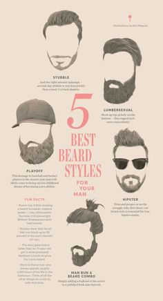 Movember motivation: The 5 best beard styles for your man - AOL