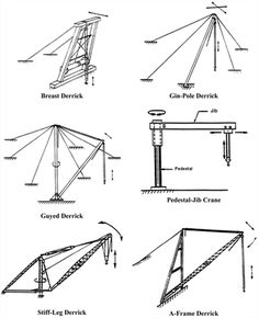 WAC Examples of types of cranes. Metal Working Tools, Old Tools, Garage Tools, Garage Workshop, Metal Projects, Welding Projects, Crane Lift, Block And Tackle, Elevator