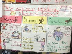 Reading Stamina Chart I made for Reading Workshop