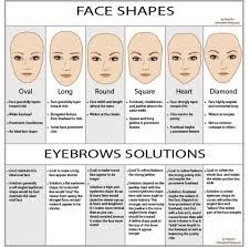 Image result for how to draw realistic eyebrow