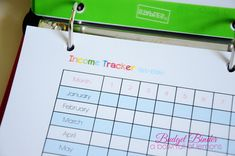 Want to create a budget but have no idea how? Check out this post LOADED with ideas to how to create a budget binder and get started on saving some serious cash. Via A Bowl Full of Lemons